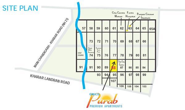 GMADA Purab Premium Apartments Scheme
