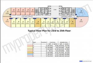 typical floor plan for 23rd to 25th floor